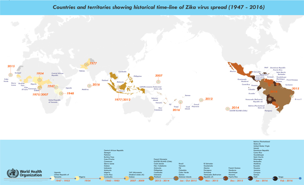 The temporal and geographical distribution of Zika virus from 1947 to February 2016. Dates refer to events reported in the published literature (cited in the text), or drawn from WHO's Event Information Site (EIS).